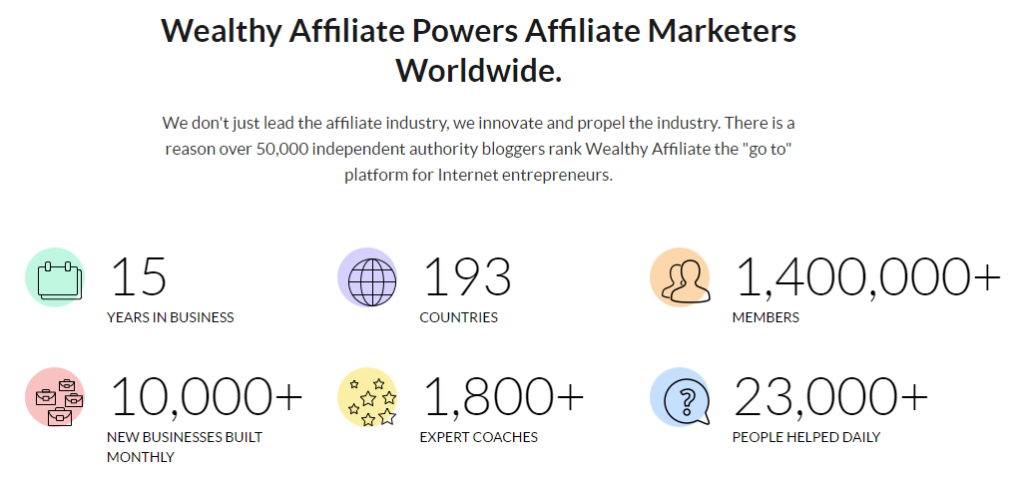 wealthy-affiliate-university-review