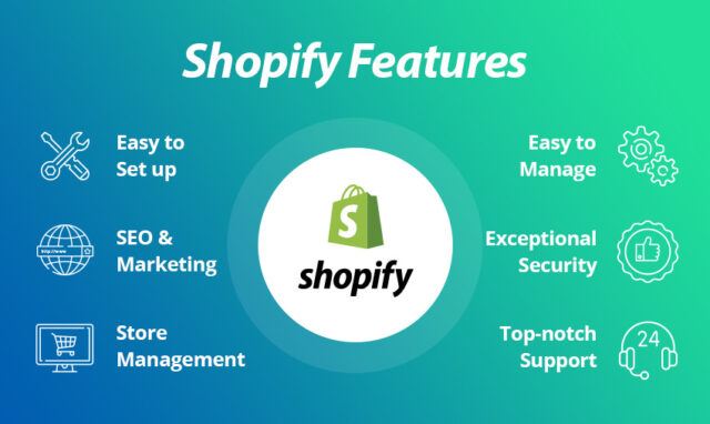 is-shopify-the-best