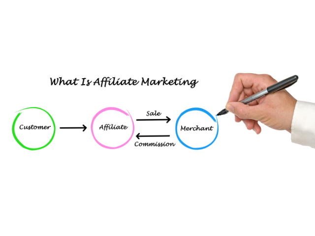 how-to-start-my-own-affiliate-marketing-business